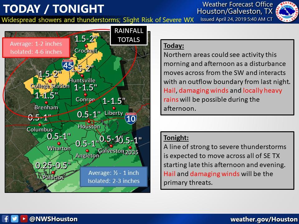 4.24.19 Severe Thunderstorm